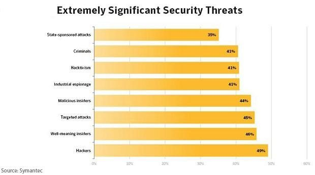 it infrastructure security policies Critical infrastructure resilience: the evolution of  critical infrastructure policies  security council—critical infrastructure.